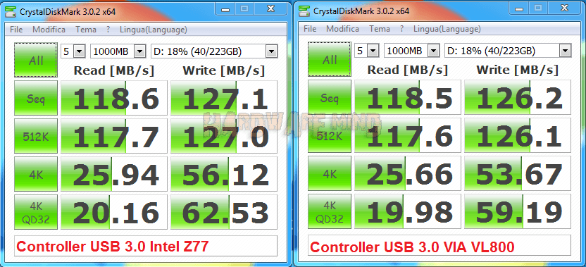 crystaldiskmark chip usb 3.0 intel e via