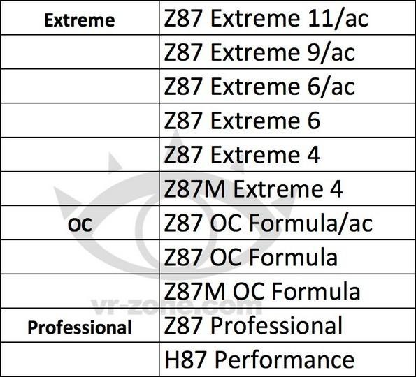 Asrock Z87 Lista